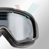Direct Lens Ventilation