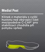 Medial Post